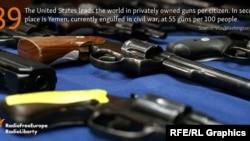 Pištolji