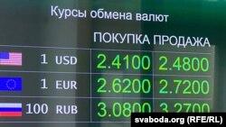 Курсы валют 18 сакавіка