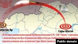 """Демотиватор о запуске ракеты """"Тополь"""", размещенный в Facebook'e."""