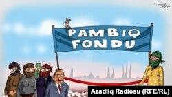 Azerbaijan -- cotton (Cartoon)