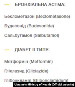 Список ліків із програми «Доступні ліки»