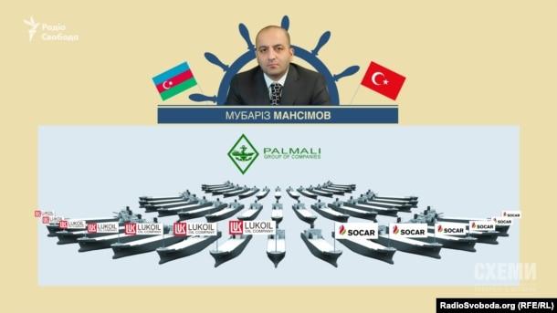 Власник Palmali Мубаріз Манісімов