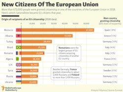 INFOGRAPHIC: New Citizens Of The European Union