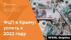 ФЦП в Крыму: успеть к 2022 году