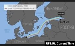 Праект маршруту «Паўночнага патоку–2»