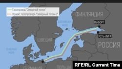 The path of the Nord Stream pipeline