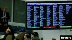 Результати голосування Генасамблеї ООН резолюції щодо України, штаб-квартира ООН, Нью-Йорк, 27 березня 2014 року