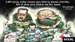 (RFE/RL Ukrainian Service)