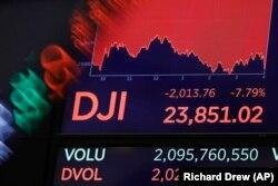 New York Stock Exchange - 9 март куни қайд этилган сўнгги кўрсаткичлар, 2020, АҚШ
