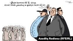 """""""Işsizlik derejesi nähili hasaplanmaly?"""" Gunduz Agaýewiň karikaturasy"""