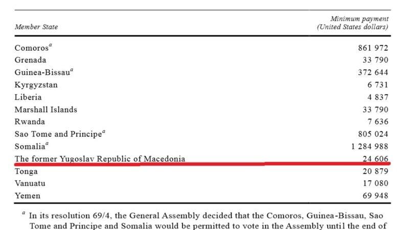 МНР го плати долгот кон Обединетите Нации