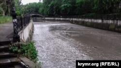 Река Салгир, Симферополь
