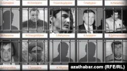 Türkmenistanyň türmelerinde ýitirim bolanlar
