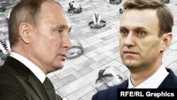Activistul rus Aleksei Navalnîi a publicat dezvăluiri importante despre corupția de la Kremlin.
