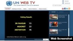 Результаты голосования по резолюции ООН о правах человека в Крыму