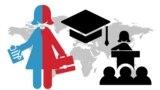 Infographic - Gender gap politics and education Balkan countries, January 2019, Balkan service