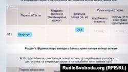 Скриншот із декларації судді Горяйнова