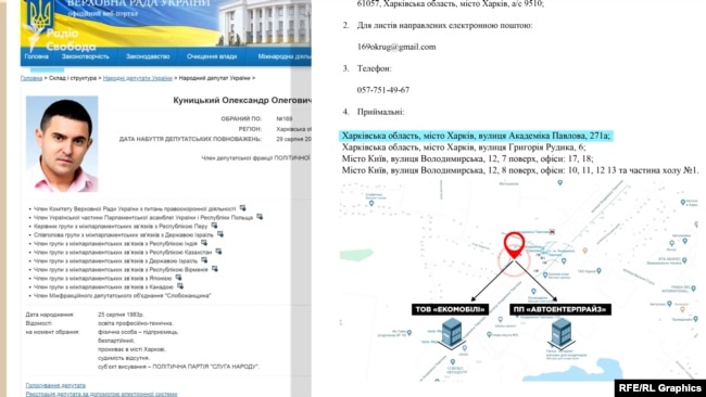 Одна з приймалень Куницького розташована у Харкові за адресою, де розміщується офіс компанії «Екомобілі» з групи «Автоентерпрайз»