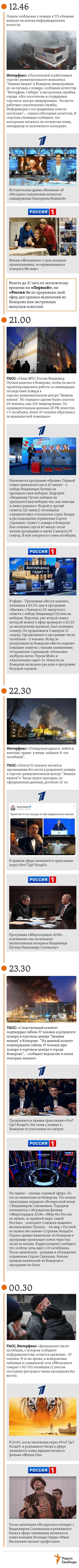 Вот что происходило в эфире российского ТВ, пока из Кемерова приходили все новые и новые сообщения о жертвах трагедии.