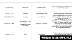 Adam Müller-Guttenbrunn. Pagină din expertiza privind numele unor străzi din Graz