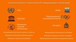 Казахстан в международных организациях