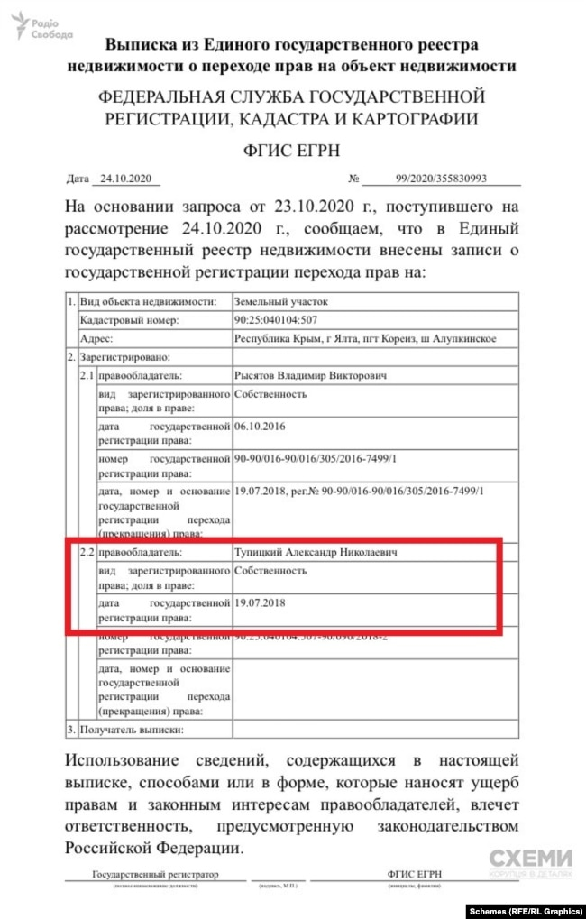 Корупціонний суд України