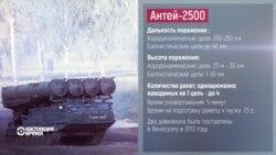 От кого новые российские ракеты и как Мединский спас диссертацию. Настоящее Время 4 октября