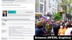 Георгий Федоров как представитель Общественной палаты одним из первых заговорил о необходимости обращения в ЕСПЧ: хотел наказать Украину за события 2 мая 2014 года в Одессе