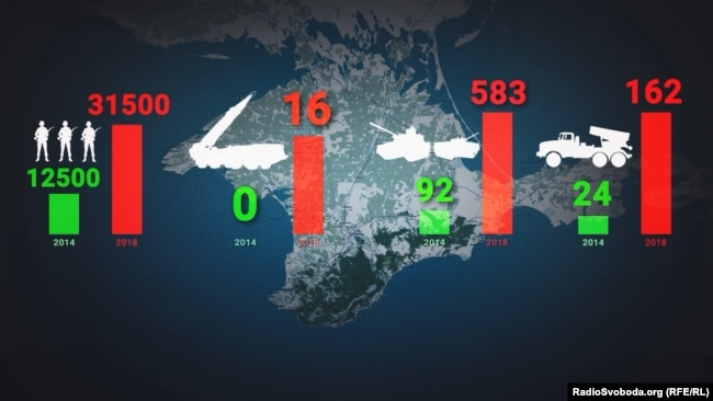 Военная мощь России в Крыму после аннексии полуострова