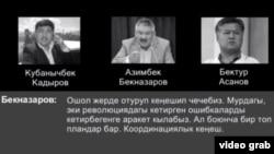 Интернетке тараган оппозиция лидерлеринин жашыруун сүйлөшүүсү делген аудио-видео тасмадан алынган сүрөт.