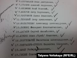 Копия расстрельного списка