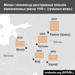 Ужо сёньня: 30 гадоў Менска-Магілёўскай архідыяцэзіі