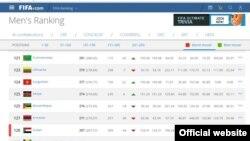 Футбол боюнча улуттук курама командалардын ноябрь айына карата рейтинги.
