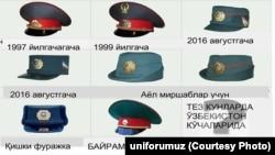 Как менялись форменные фуражки сотрудников органов внутренних дел Узбекистана.
