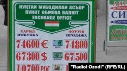 Нархи расмии доллар дар саррофиҳои Душанбе ҳанӯз 6, 73 - 6,75 сомонист