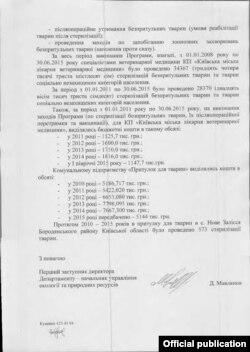 Відповідь на запит Радіо Свобода щодо фінансування комунальних закладів для тварин Києва