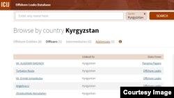 Кыргызстанцы в «Панамских документах».