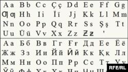 Хотя официальных инициатив о реформе таджикского алфавита пока не появлялось, ученые и простые граждане Тадикистана оказались втянуты в жаркие споры о будущем родного языка