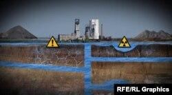 Затоплені шахти пов'язані між собою водними струмами. Через просідання ґрунту брудна вода виходить назовні та отруює питну
