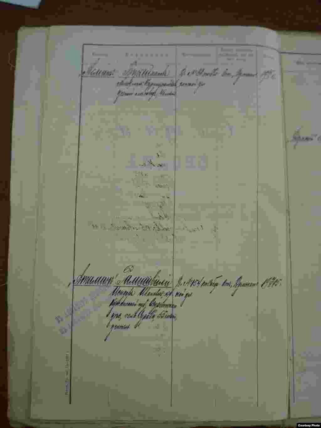 Страница из досье, собранного самарской жандармерией, на которой упоминается имя Алихана Букейханова.
