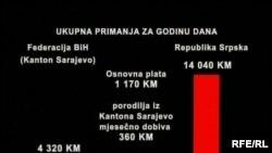 Bosnia and Herzegovina - Sarajevo, TV Liberty Show No.673 24Jun2009