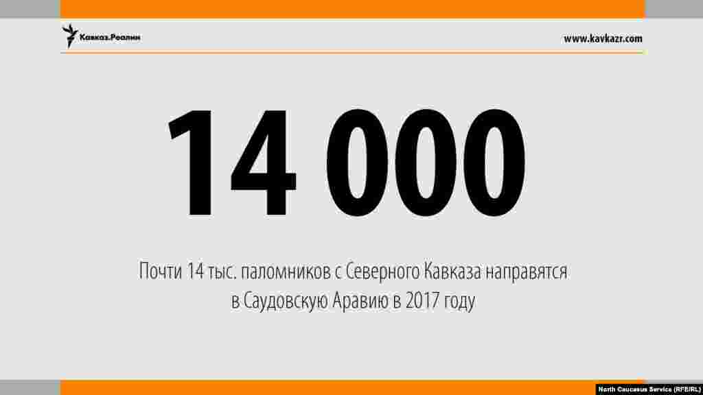 11.08.2017 //Почти 14 тыс. паломников с Северного Кавказа направятся в Саудовскую Аравию в 2017 году
