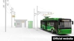 Електричен автобус на Чериот моротс