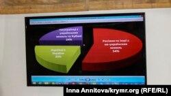 Этническое соотношение войск, отстаивавших Севастополь