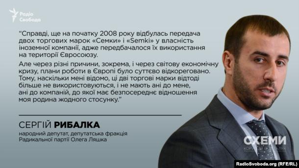 Сергій Рибалка два тижні тягнув із відповіддю на запит журналістів