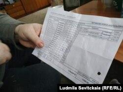 Расчетный лист Елены Перчиковой