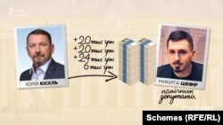 Син головного помічника президента Зеленського за перші 4 місяці роботи міг отримати з держбюджету дві премії та чотирикратне підвищення зарплати