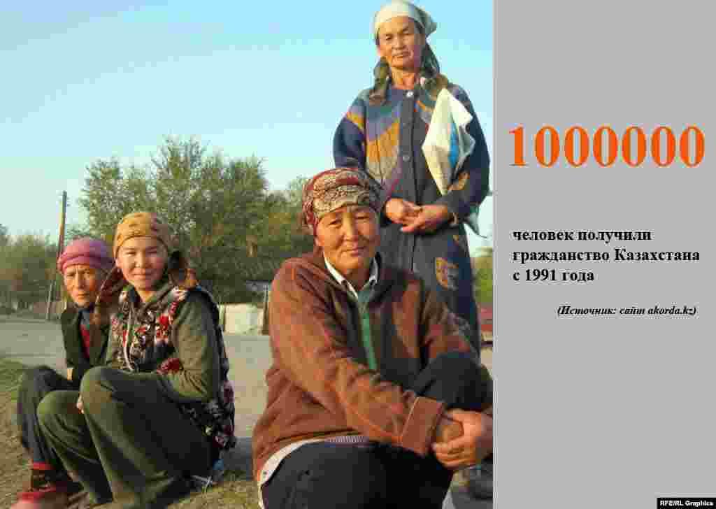 Власти Казахстана сообщают, что с момента провозглашения страной независимости на историческую родину прибыло более 900 тысяч оралманов - казахов-репатриантов, проживавших за рубежом.