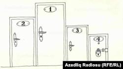 Rəşid Şərifin karikaturası (4-cü hakimiyyyət)