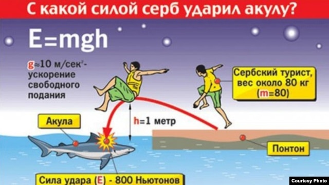 How to jump the shark, courtesy of a Russian newspaper